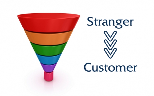 online sales funnel strategy